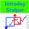 Intraday Scalper