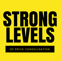 Strong Levels MT5