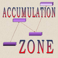 AccumZone