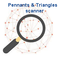 Pennants and triangles scanner MT5