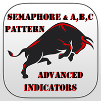 Semaphore and ABC Pattern