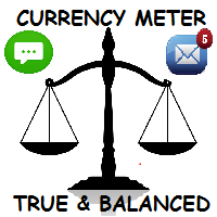 True Currency Strength Meter