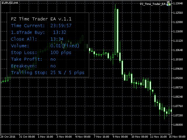 PZ Time Trader EA MT5