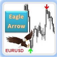Eagle Arrow Indicator EURUSD