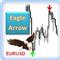 Eagle Arrow Indicator EURUSD