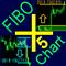 FiboPlusChart MT5
