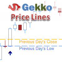Gekko Price Lines