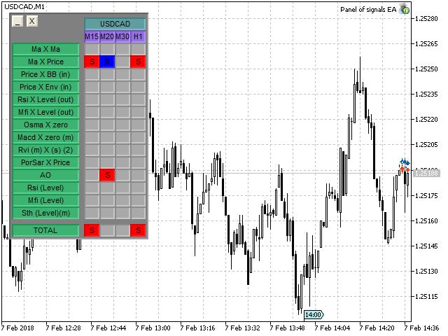 Algorithmic trading - Wikipedia