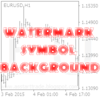 Download the 'Watermark symbol background MT5' Trading