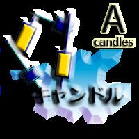 Analyzer candlestick patterns mt5