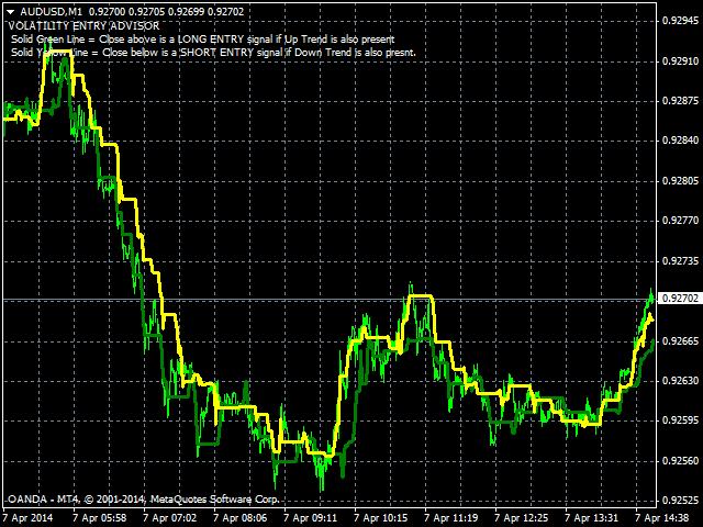 VolatilityEntry
