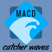 Catcher waves MACD