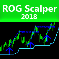 ROG Scalper