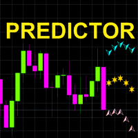 Statistical Predictor of Price
