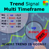 Trend Signal Multitimeframe mt4 FREE