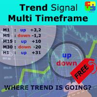 Trend Signal Multitimeframe mt5 FREE