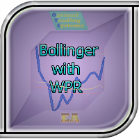 Bollinger with WPR scalper