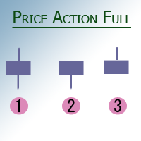 Price Action Full