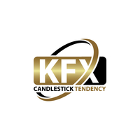 KFX Candlestick Tendency