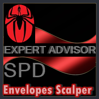 SPD Envelopes Scalper