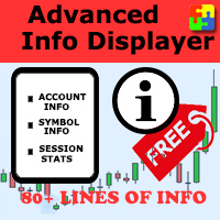 Advanced Info Displayer mt4 FREE