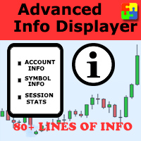 Advanced Info Displayer mt4