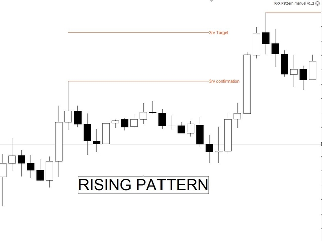 KFX Pattern manual