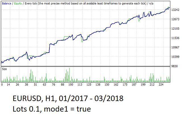 MFI Trader
