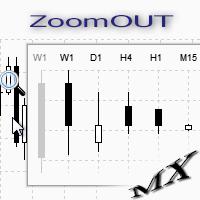 ZoomOUT MT5