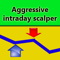 Aggressive Intraday Scalper