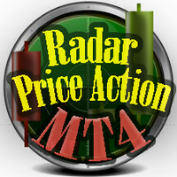 RadarPriceAction