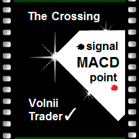 Signal Moving Average Convergence Divergence
