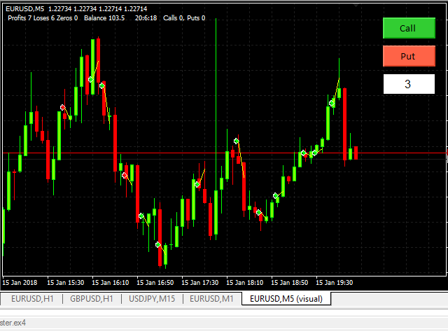 Binary options self taught trader