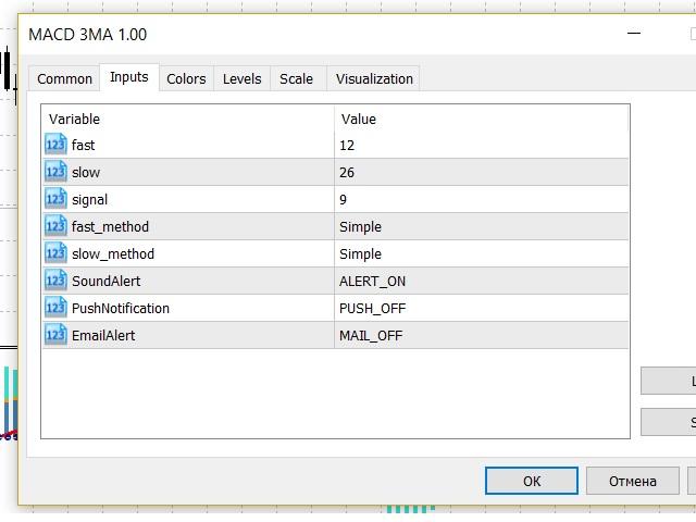 Compre Indicador Tecnico Macd 3ma Mt5 Para Metatrader 5 En La