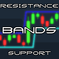 Support and resistance bands