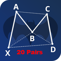 Gartley finder 20 pairs