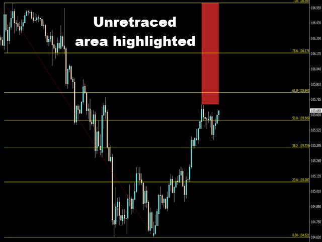Fibonacci mt4 форекс инвестиции советники