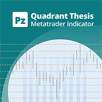 PZ Quadrant Thesis