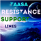 TAASA Lines of Support and Resistance