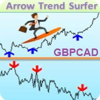 Arrow Trend Surfer GBPCAD