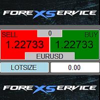 One Click Trader Real