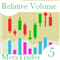 Relative Volume mt5