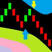 Renko On Chart