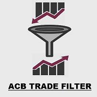 ACB Trade Filter MT5