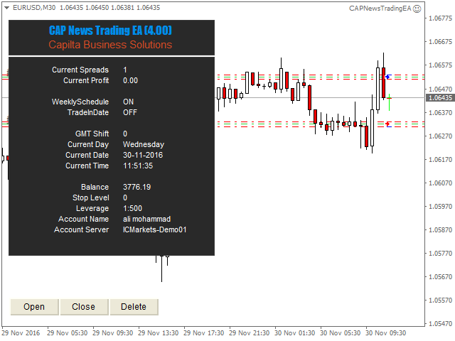 CAP News Trading MT5