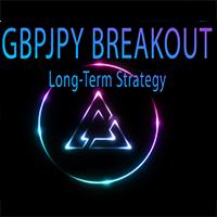 Gbpjpy Breakout long term