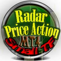 RadarPriceActionSmallTF