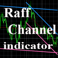 Raff Channel indicator