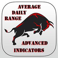 Average Daily Range Marker