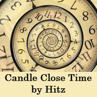 Candle Close Time by Hitz
